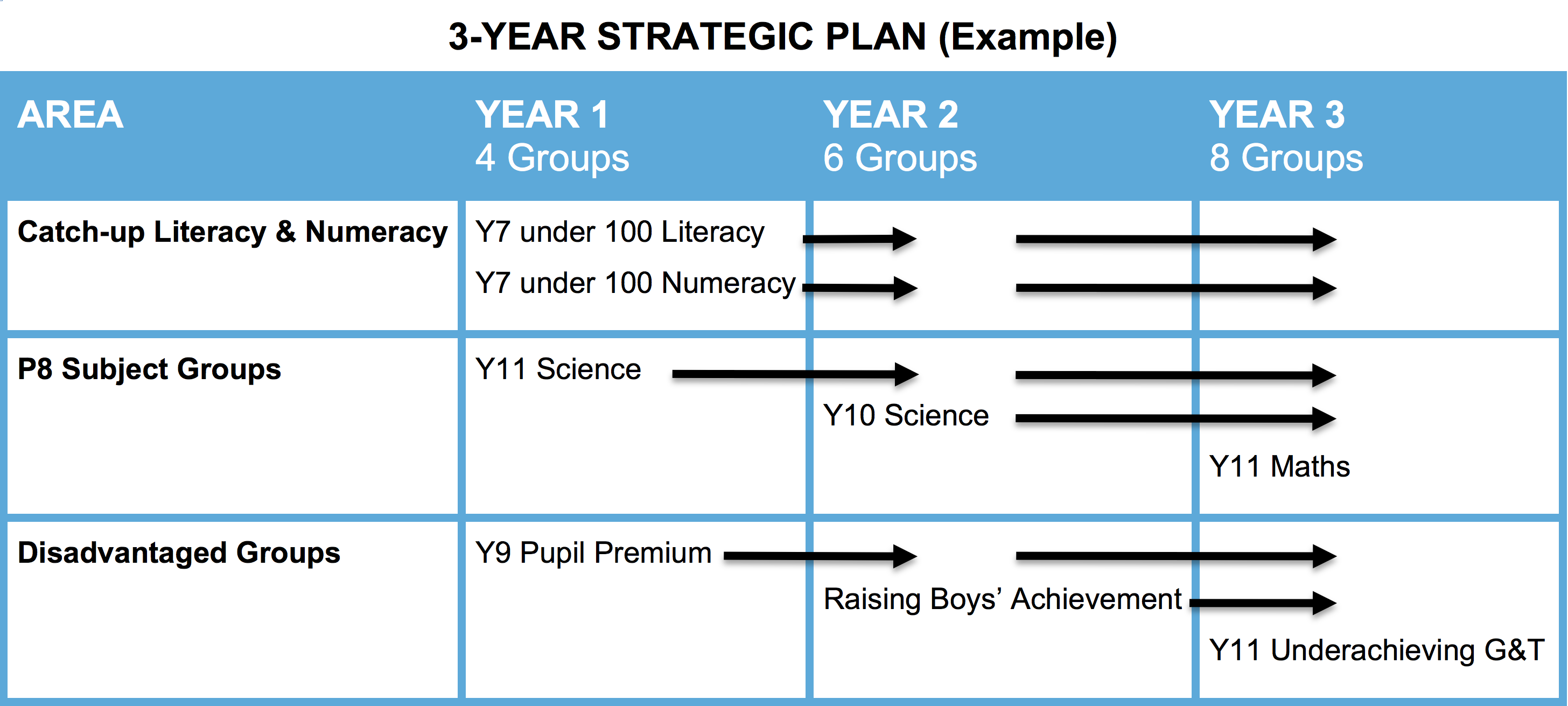 strategic plan template for schools - targeted intervention in schools improving literacy