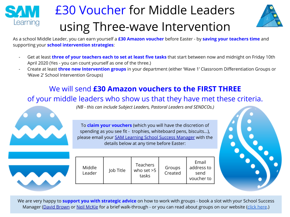 £30 Amazon vouchers for Middle Leaders